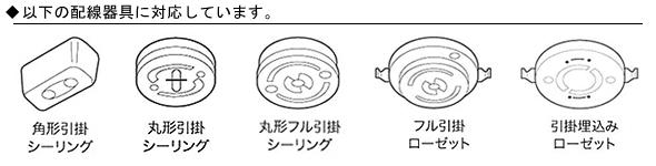 適応シーリング図
